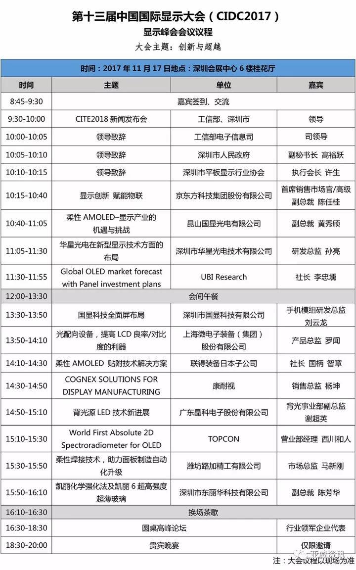 第十三届中国国际显示大会首日最新议程火热出炉!